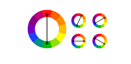 Complementary colors - HTML Color Picker
